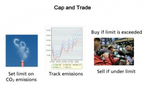 cap_and_trade