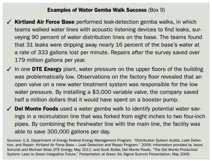 EPA_Water_Gemba_Walk_Success_Stories_Case_Studies