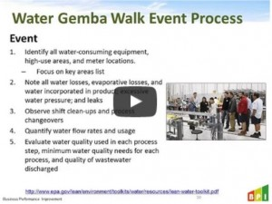 Water_Walk_Video
