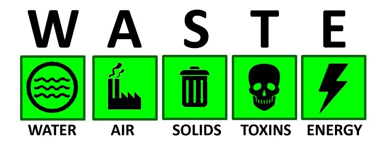 Environmental WASTE water air solids toxins energy