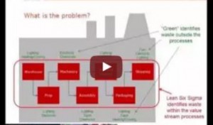 lean_six_sigma_environment_video