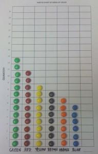 M&Ms_color_pareto_exercise